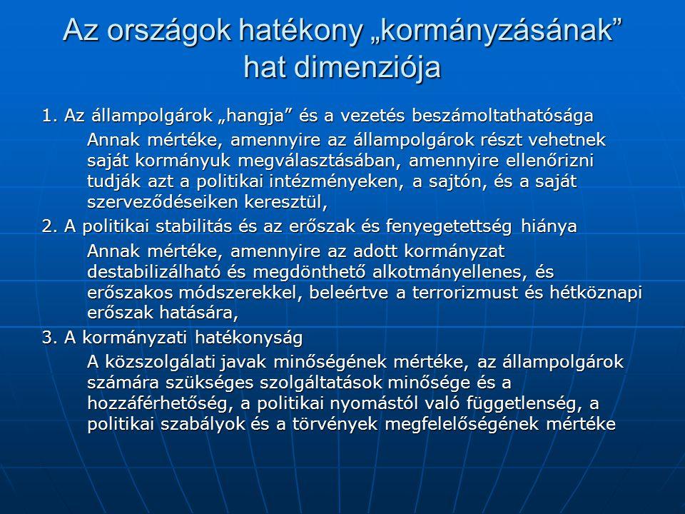 """Az országok hatékony """"kormányzásának hat dimenziója"""