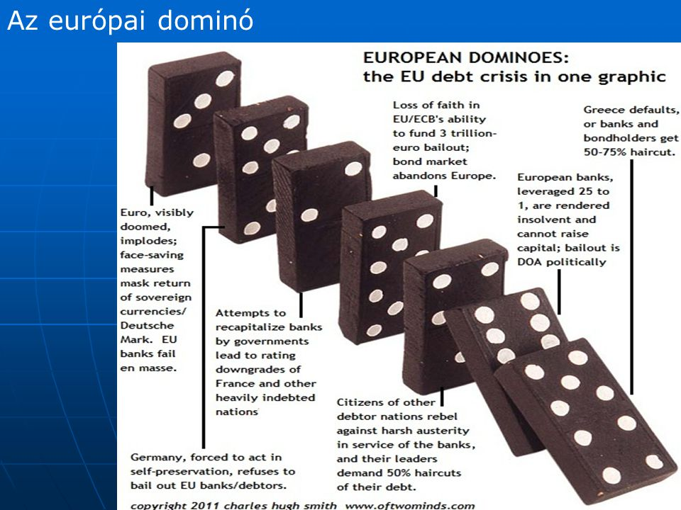 Az európai dominó