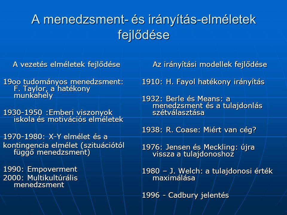 A menedzsment- és irányítás-elméletek fejlődése
