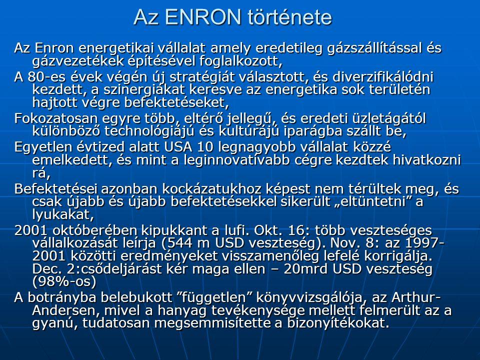 Az ENRON története Az Enron energetikai vállalat amely eredetileg gázszállítással és gázvezetékek építésével foglalkozott,