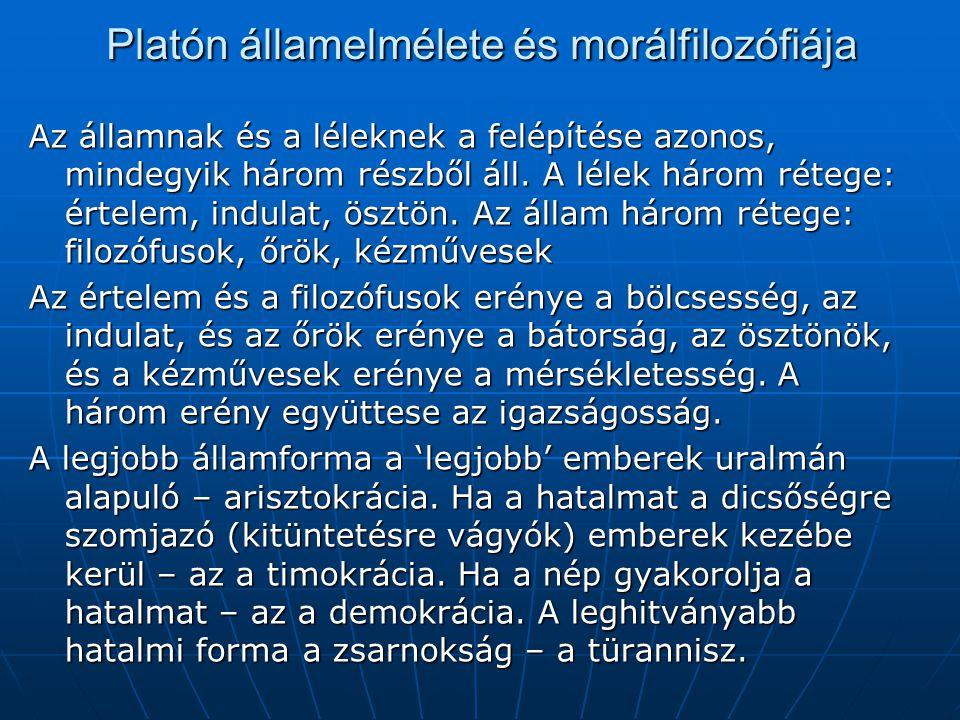 Platón államelmélete és morálfilozófiája