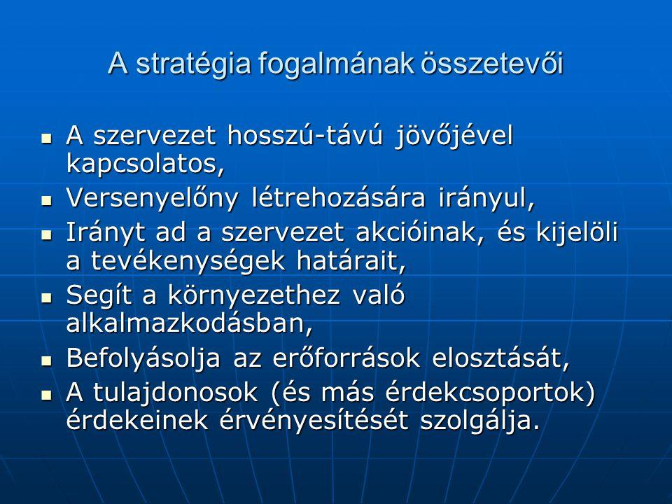 A stratégia fogalmának összetevői