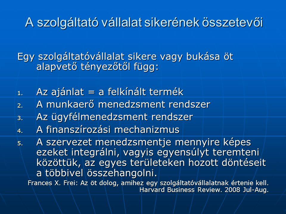 A szolgáltató vállalat sikerének összetevői