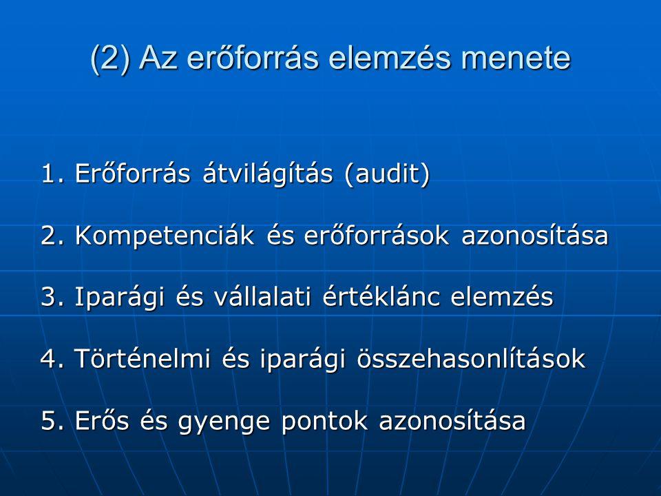 (2) Az erőforrás elemzés menete