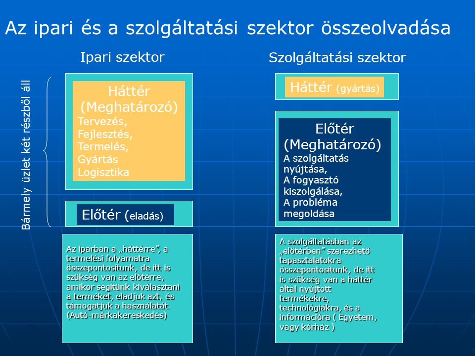 Az ipari és a szolgáltatási szektor összeolvadása