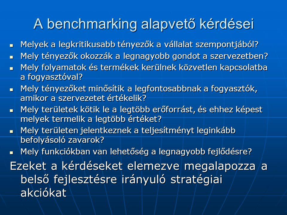 A benchmarking alapvető kérdései