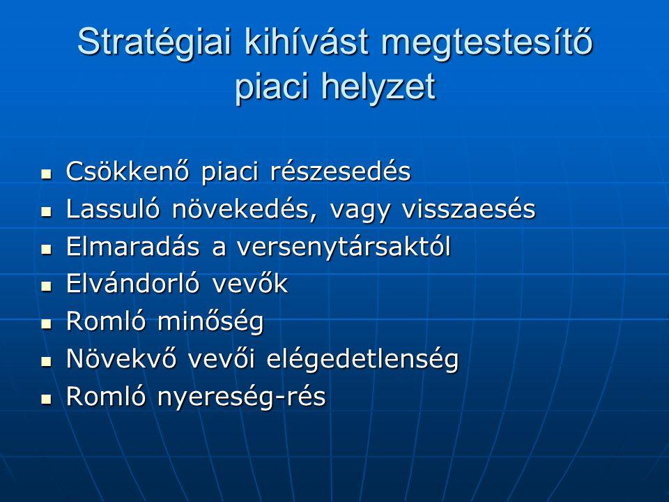 Stratégiai kihívást megtestesítő piaci helyzet
