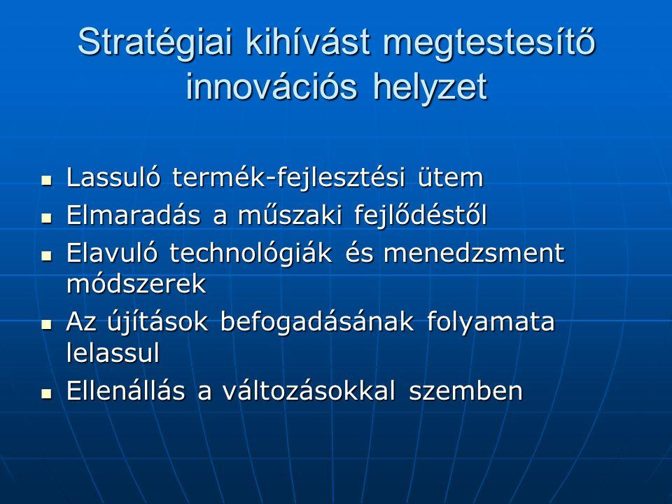Stratégiai kihívást megtestesítő innovációs helyzet