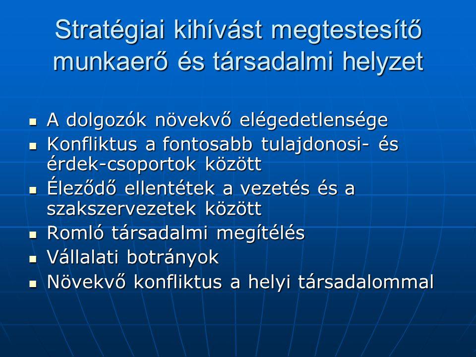 Stratégiai kihívást megtestesítő munkaerő és társadalmi helyzet