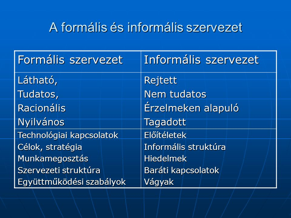 A formális és informális szervezet