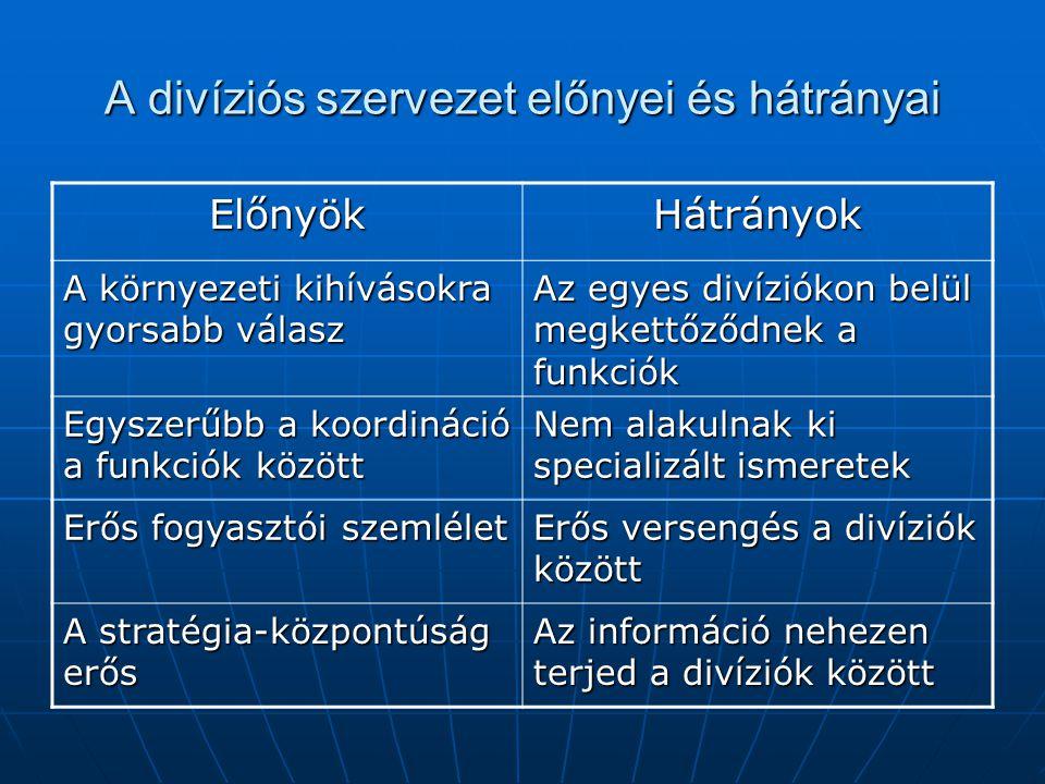 A divíziós szervezet előnyei és hátrányai