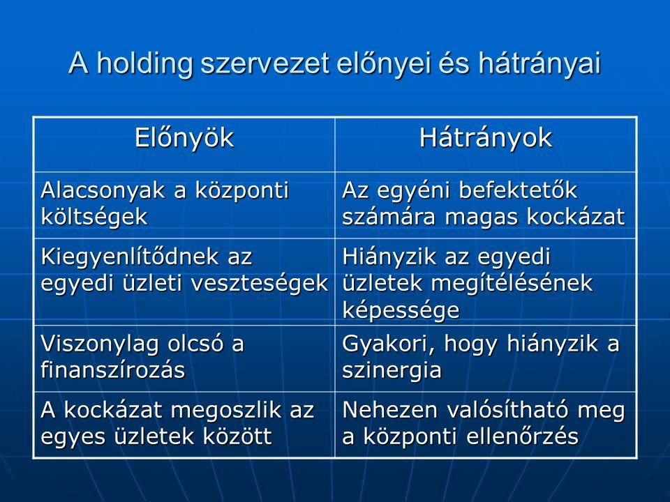 A holding szervezet előnyei és hátrányai
