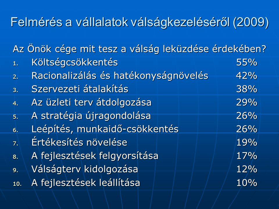 Felmérés a vállalatok válságkezeléséről (2009)
