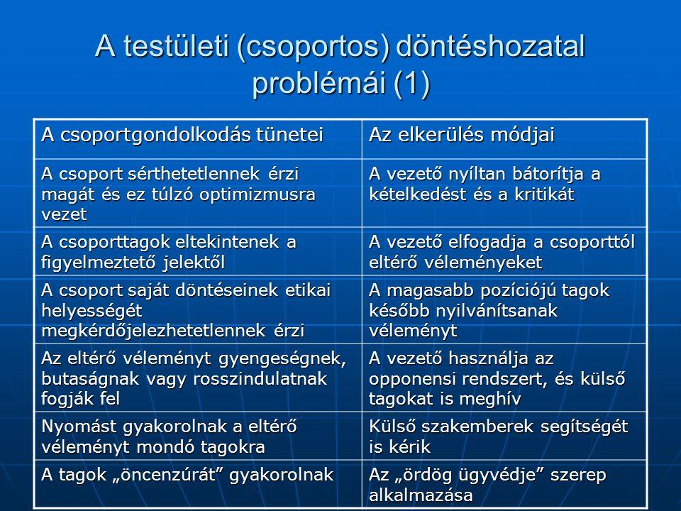 A testületi (csoportos) döntéshozatal problémái (1)