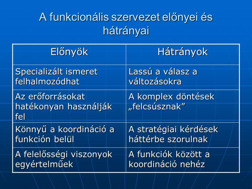 A funkcionális szervezet előnyei és hátrányai