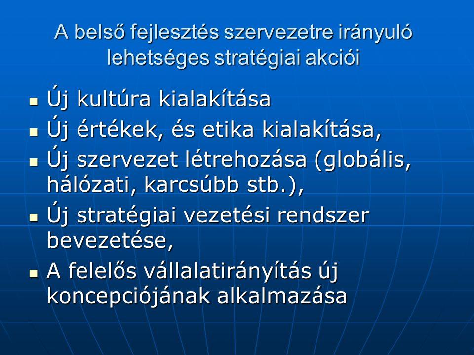 A belső fejlesztés szervezetre irányuló lehetséges stratégiai akciói