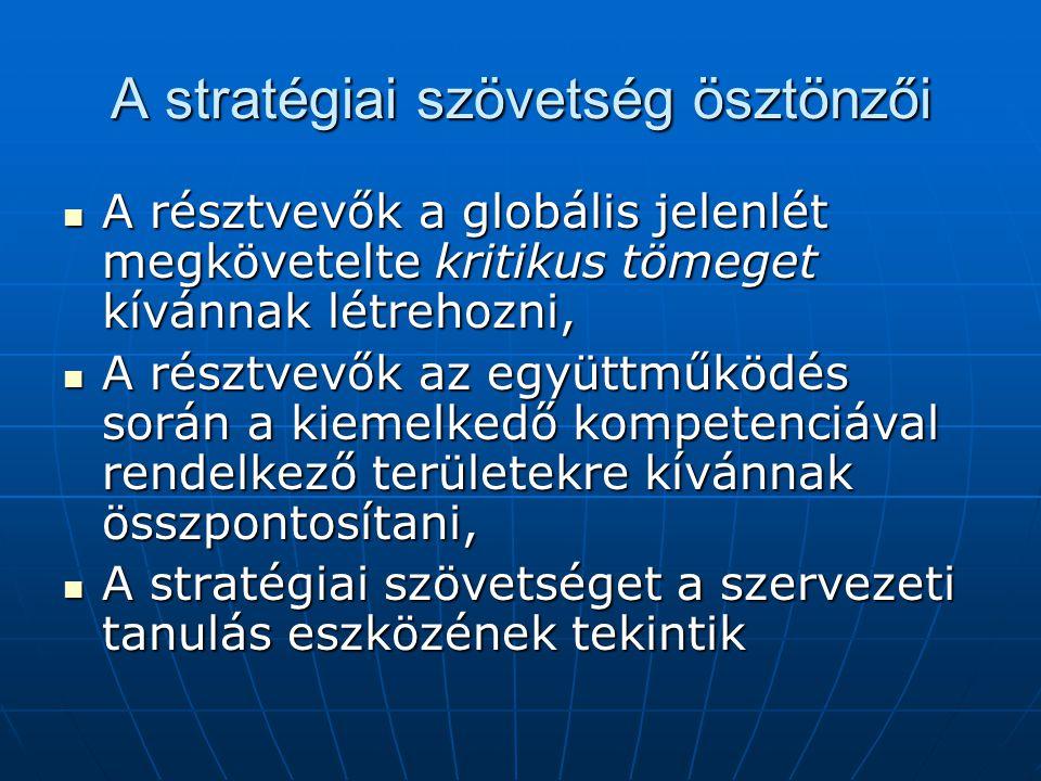 A stratégiai szövetség ösztönzői