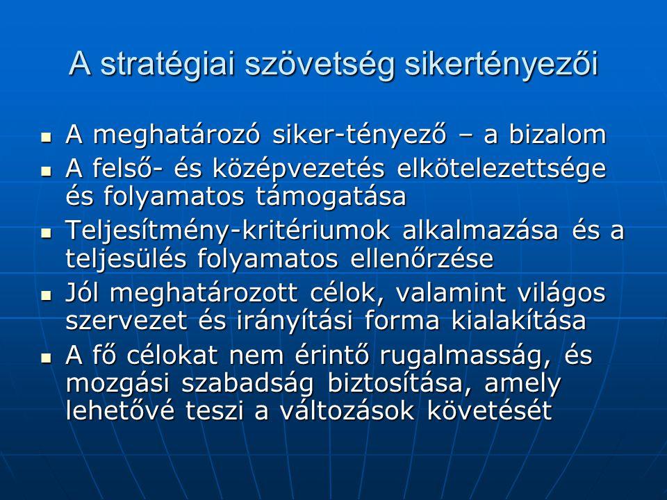 A stratégiai szövetség sikertényezői