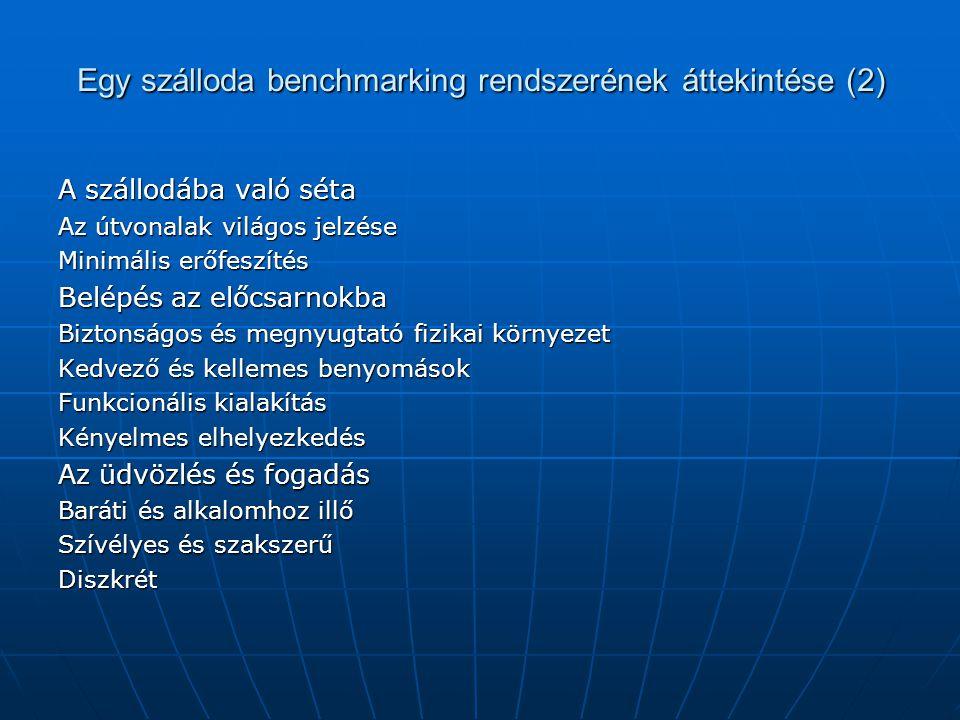 Egy szálloda benchmarking rendszerének áttekintése (2)