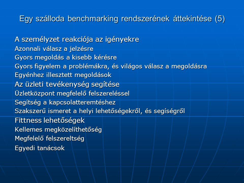 Egy szálloda benchmarking rendszerének áttekintése (5)