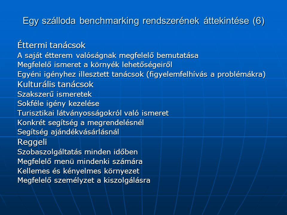 Egy szálloda benchmarking rendszerének áttekintése (6)