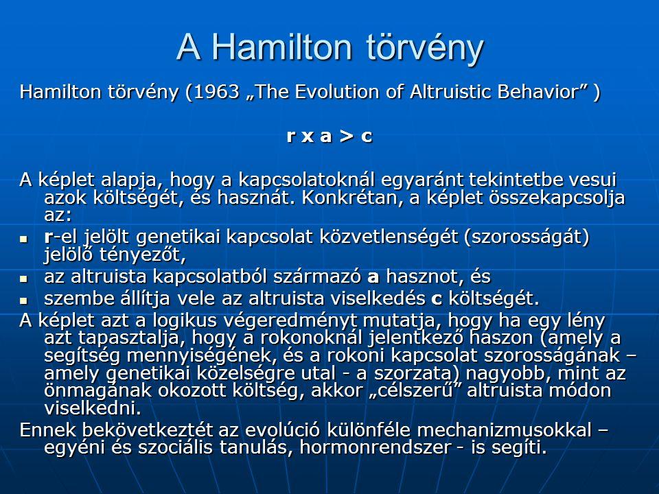 """A Hamilton törvény Hamilton törvény (1963 """"The Evolution of Altruistic Behavior ) r х a > c."""