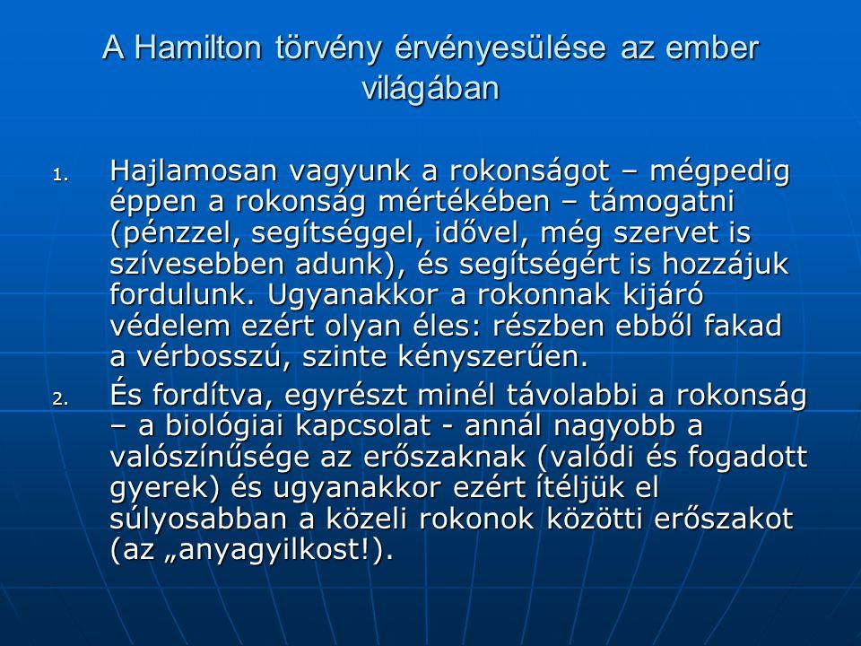 A Hamilton törvény érvényesülése az ember világában