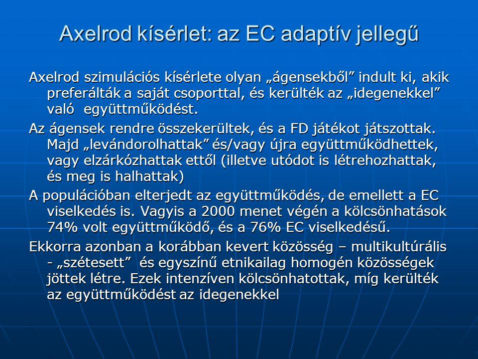 Axelrod kísérlet: az EC adaptív jellegű