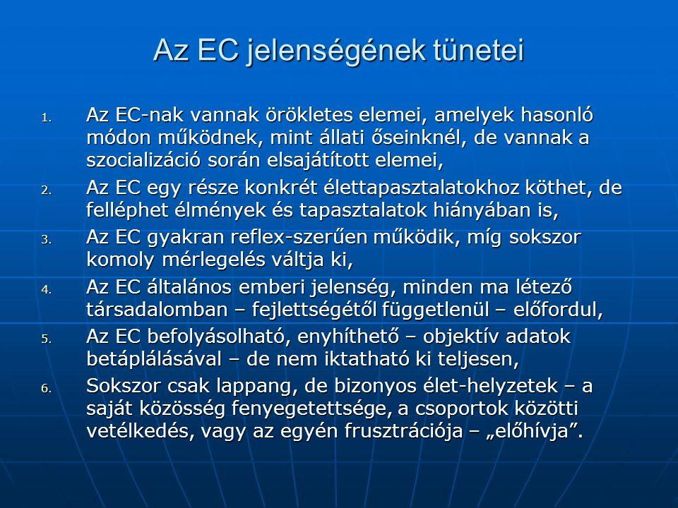 Az EC jelenségének tünetei