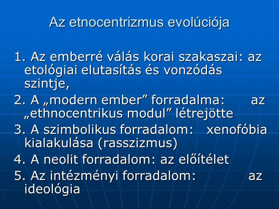 Az etnocentrizmus evolúciója