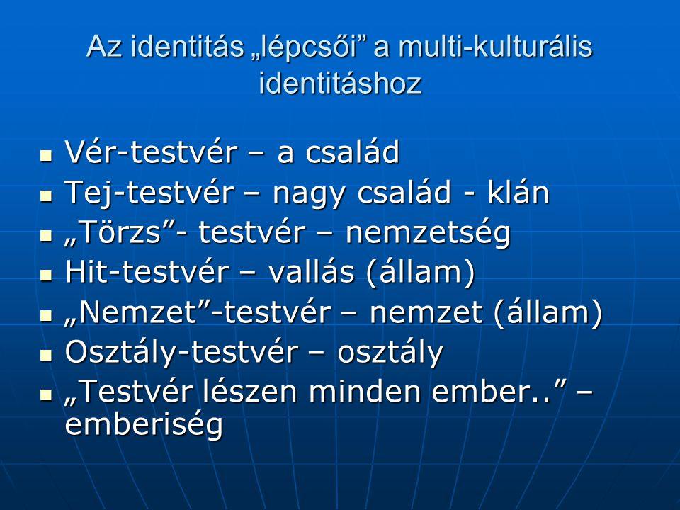 """Az identitás """"lépcsői a multi-kulturális identitáshoz"""