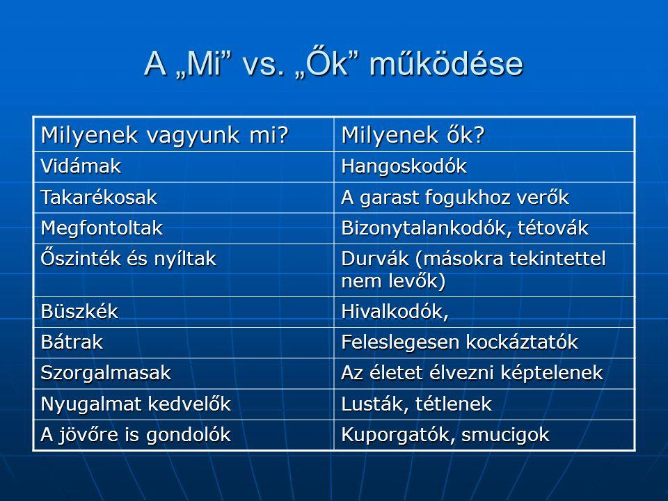 """A """"Mi vs. """"Ők működése Milyenek vagyunk mi Milyenek ők Vidámak"""