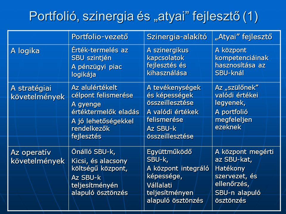 """Portfolió, szinergia és """"atyai fejlesztő (1)"""