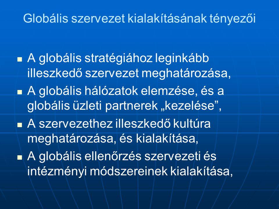 Globális szervezet kialakításának tényezői