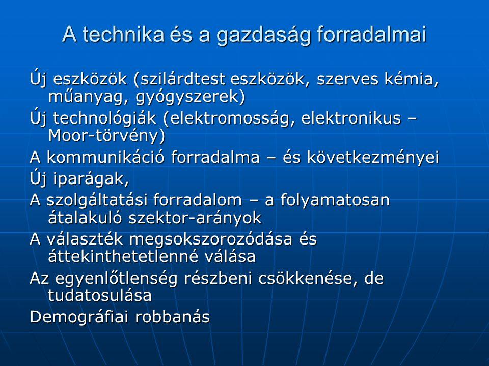 A technika és a gazdaság forradalmai