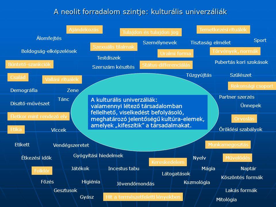 A neolit forradalom szintje: kulturális univerzáliák