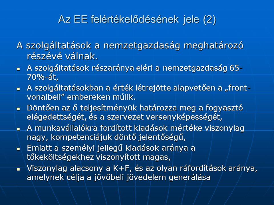 Az EE felértékelődésének jele (2)