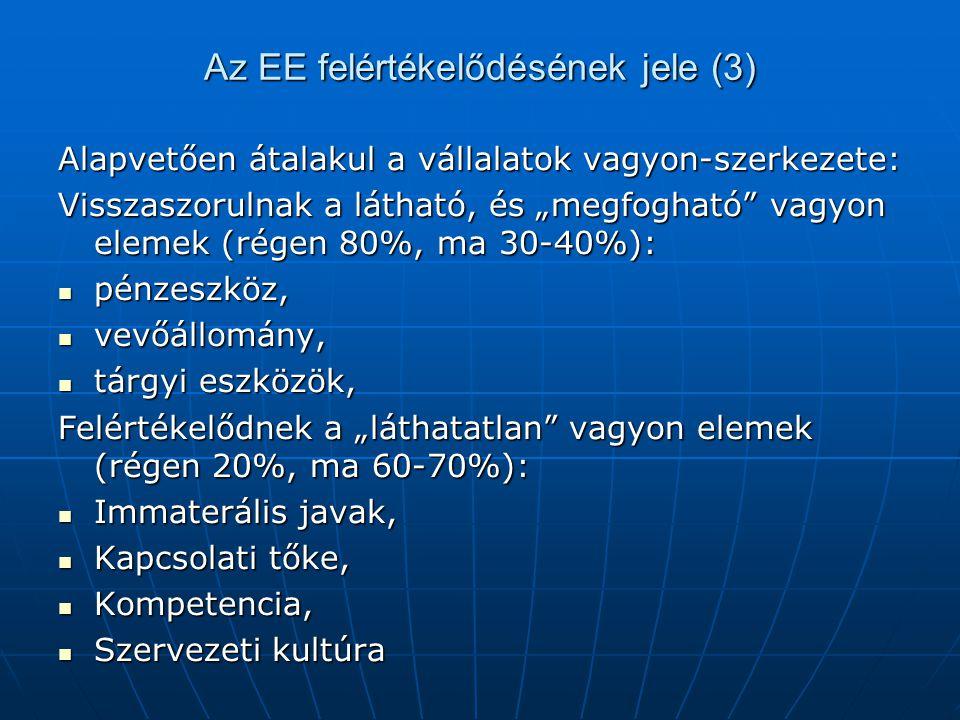 Az EE felértékelődésének jele (3)
