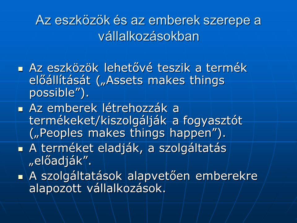 Az eszközök és az emberek szerepe a vállalkozásokban
