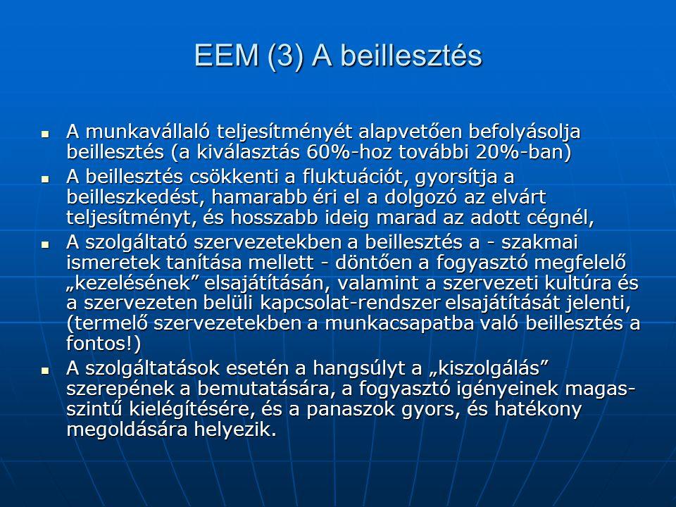 EEM (3) A beillesztés A munkavállaló teljesítményét alapvetően befolyásolja beillesztés (a kiválasztás 60%-hoz további 20%-ban)