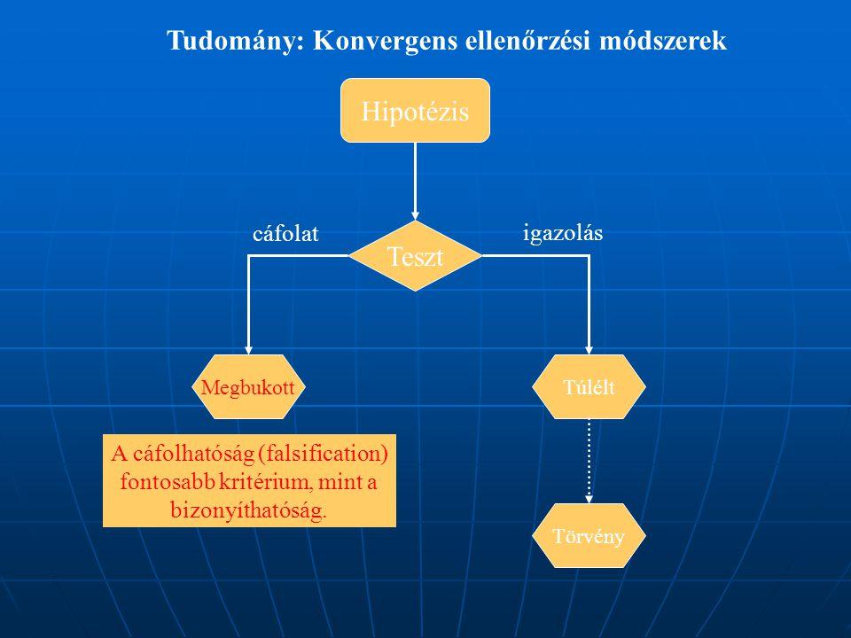 Tudomány: Konvergens ellenőrzési módszerek