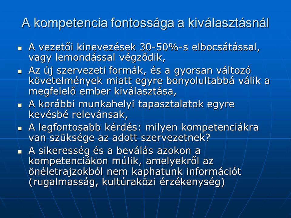 A kompetencia fontossága a kiválasztásnál