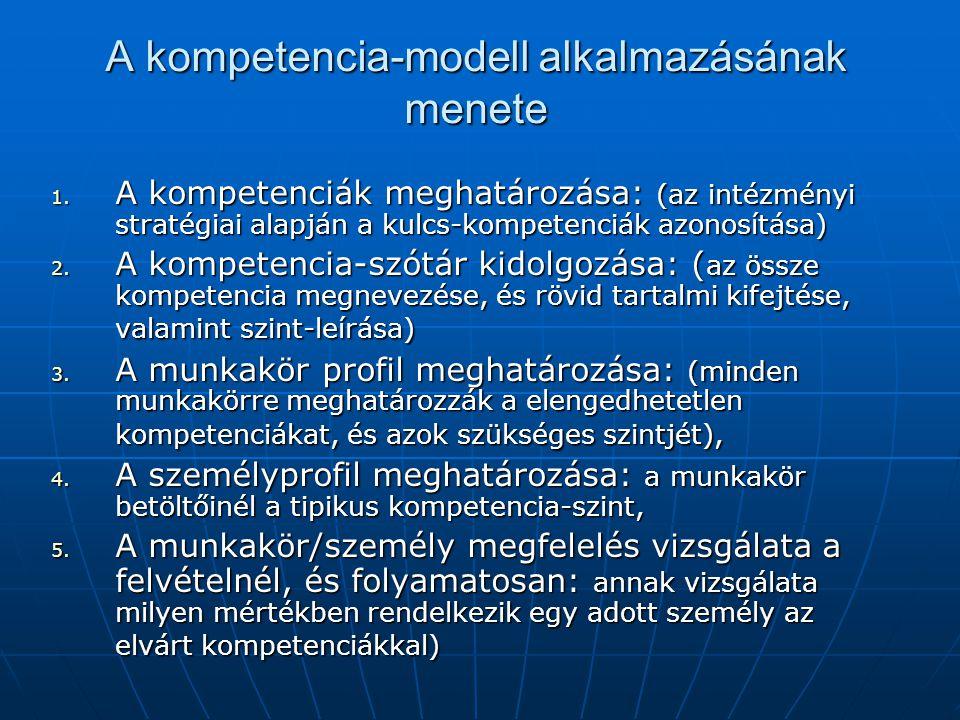 A kompetencia-modell alkalmazásának menete