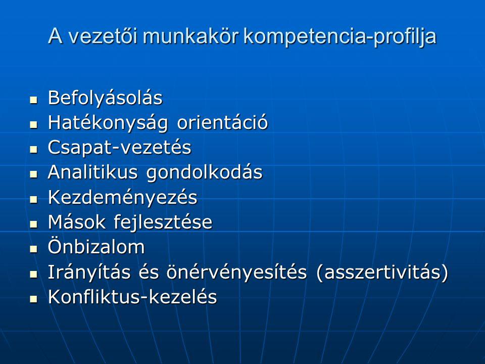 A vezetői munkakör kompetencia-profilja