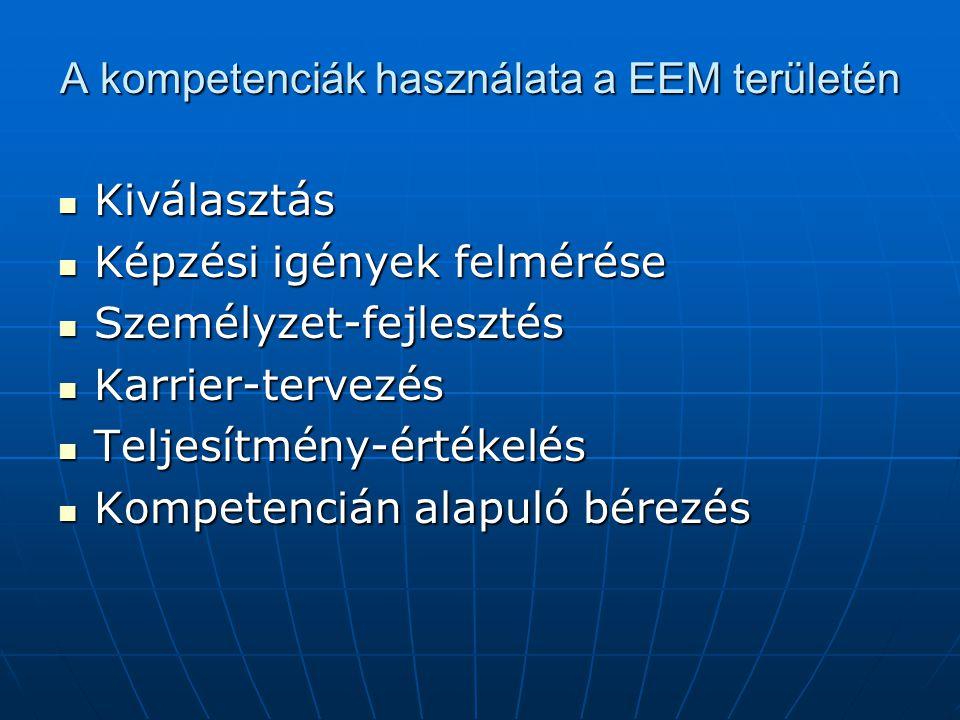 A kompetenciák használata a EEM területén