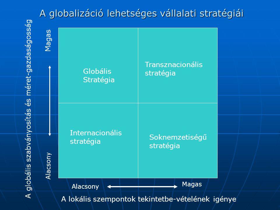 A globalizáció lehetséges vállalati stratégiái