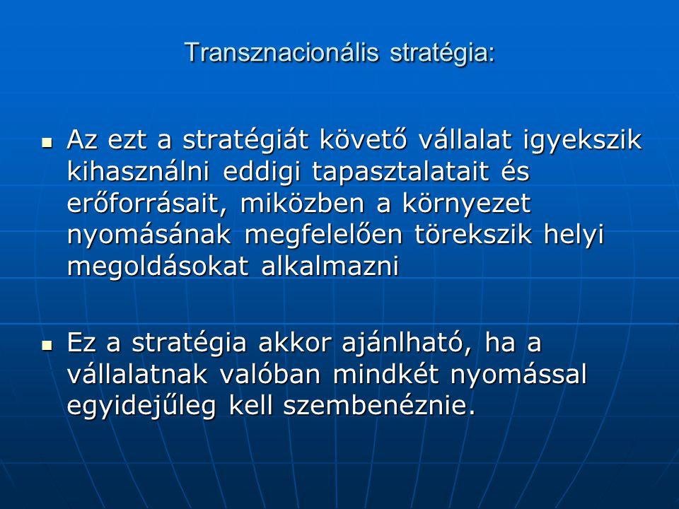 Transznacionális stratégia: