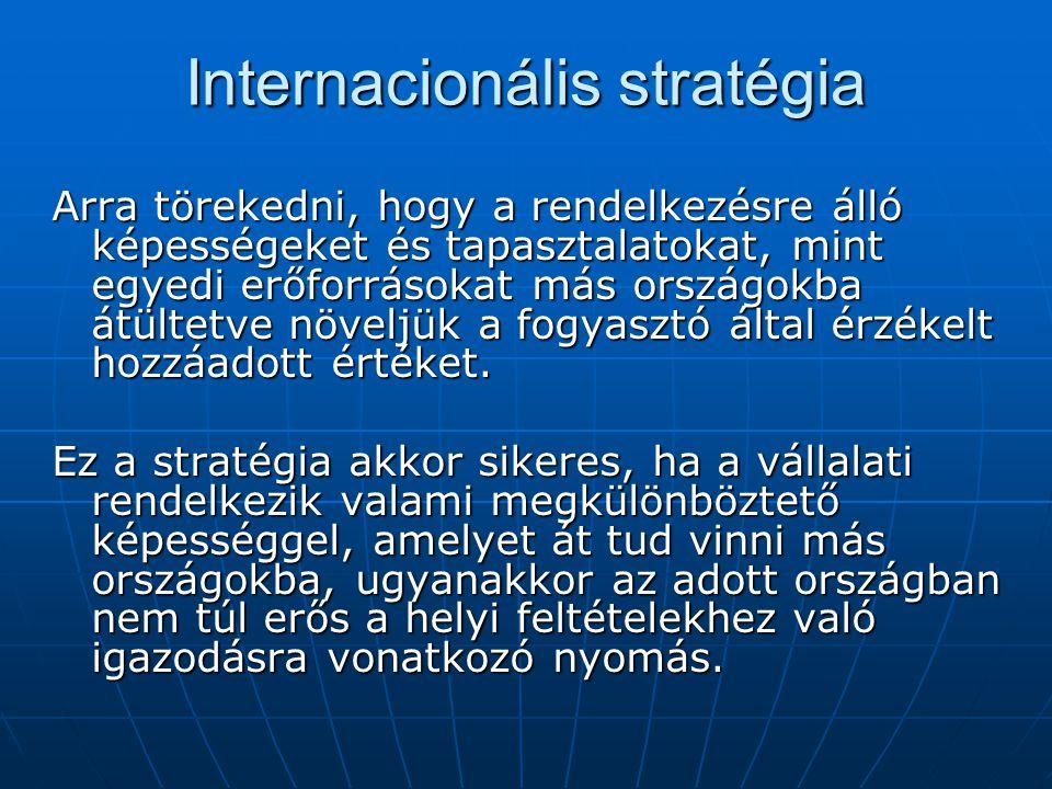 Internacionális stratégia