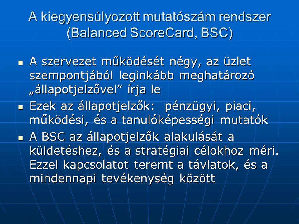 A kiegyensúlyozott mutatószám rendszer (Balanced ScoreCard, BSC)