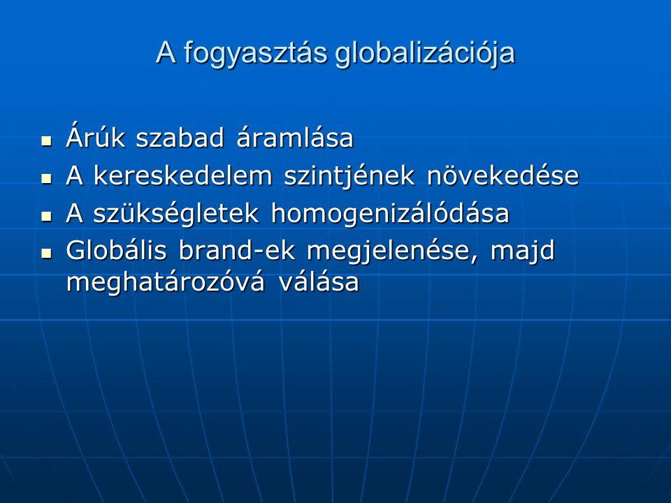 A fogyasztás globalizációja